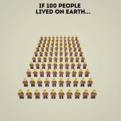 Si en el mundo fueramos solo 100 personas – 100people.org